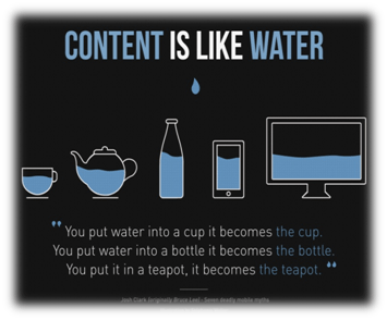 responsive web design content is like water